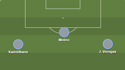 molino-striker